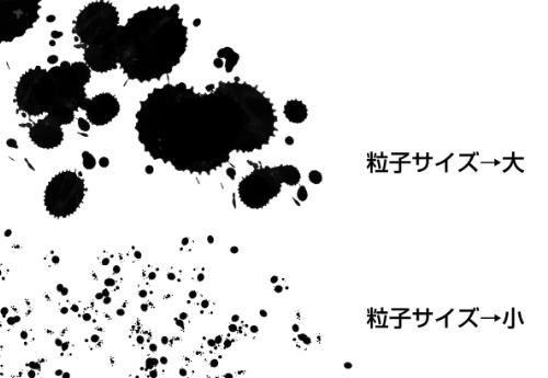 ブラシの粒子の大きさ