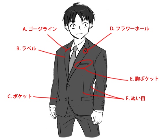 01スーツ前面