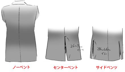 04ジャケットのスリット