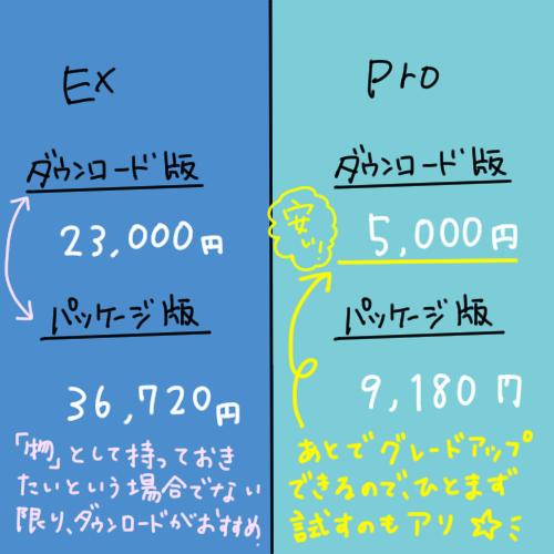 PROとEXの値段の違い